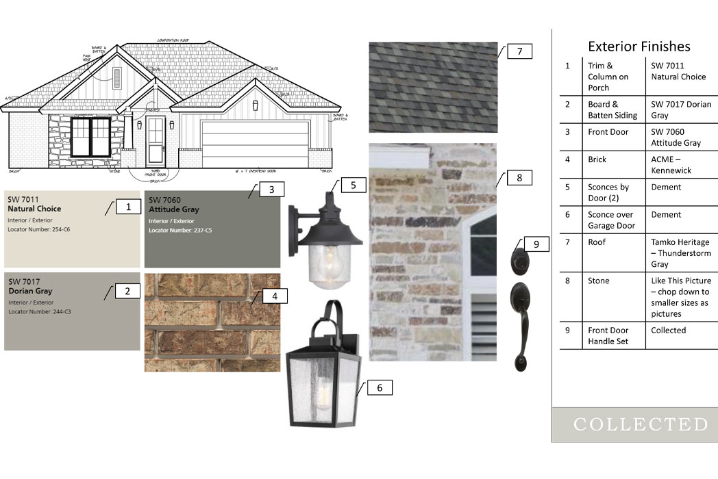 Exterior finishes of new home for sale in Lubbock, Texas, by Sharkey Custom Homes.