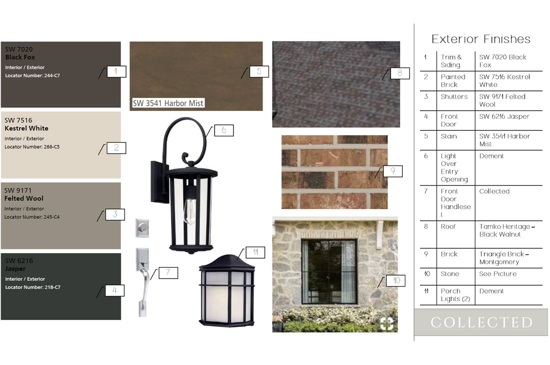 Exterior specifications of beautiful new home in Lubbock, Texas.