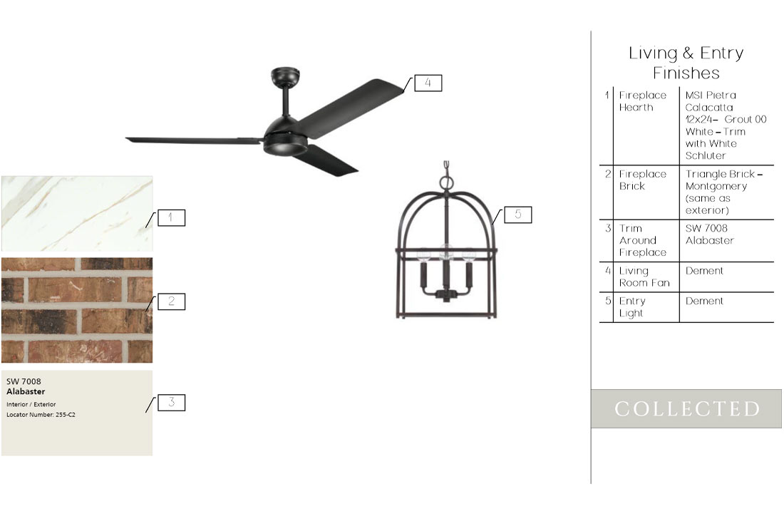Interior specifications of beautiful new home in Lubbock, Texas.
