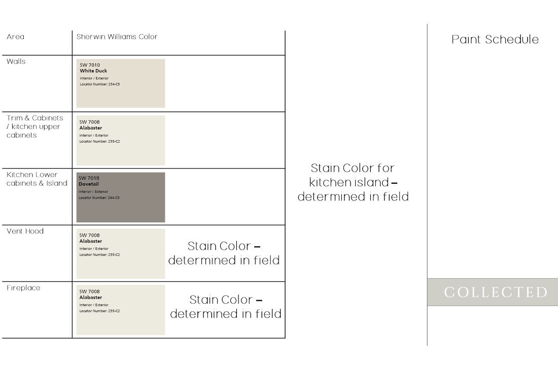 Paint color specifications for new Lubbock, Texas home.