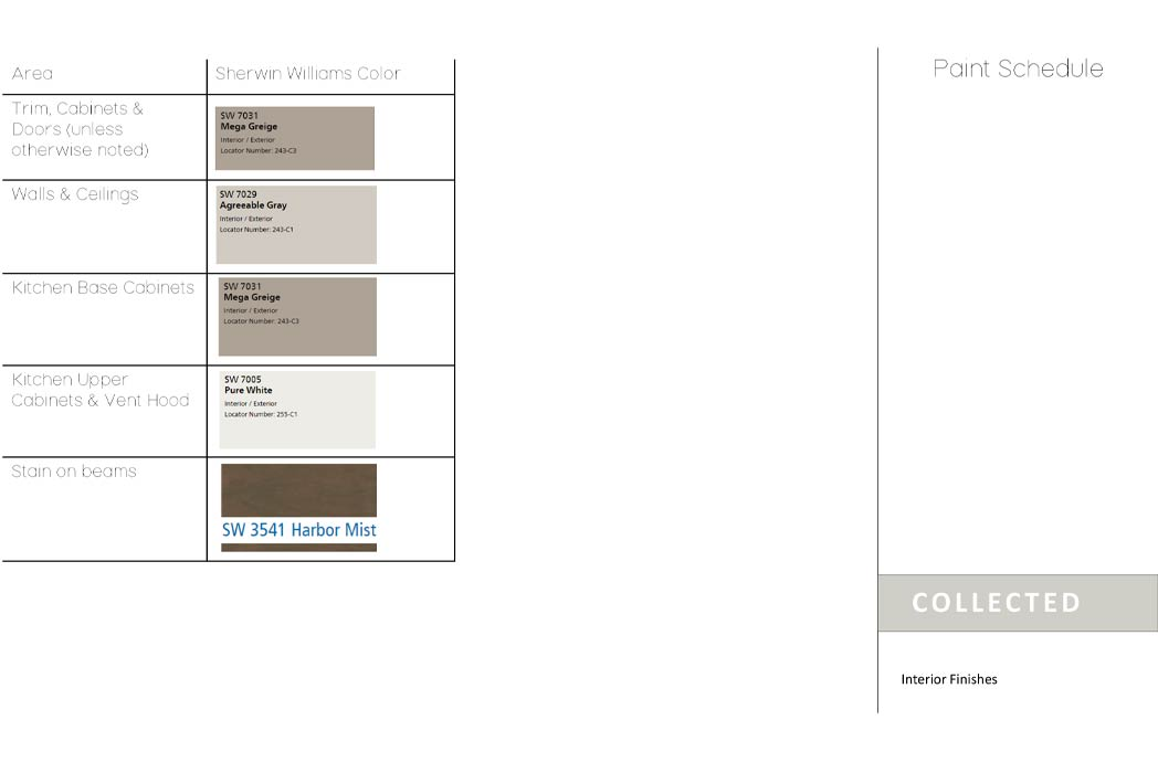 Paint schedule finishes of beautiful new home for sale in Lubbock, Texas.