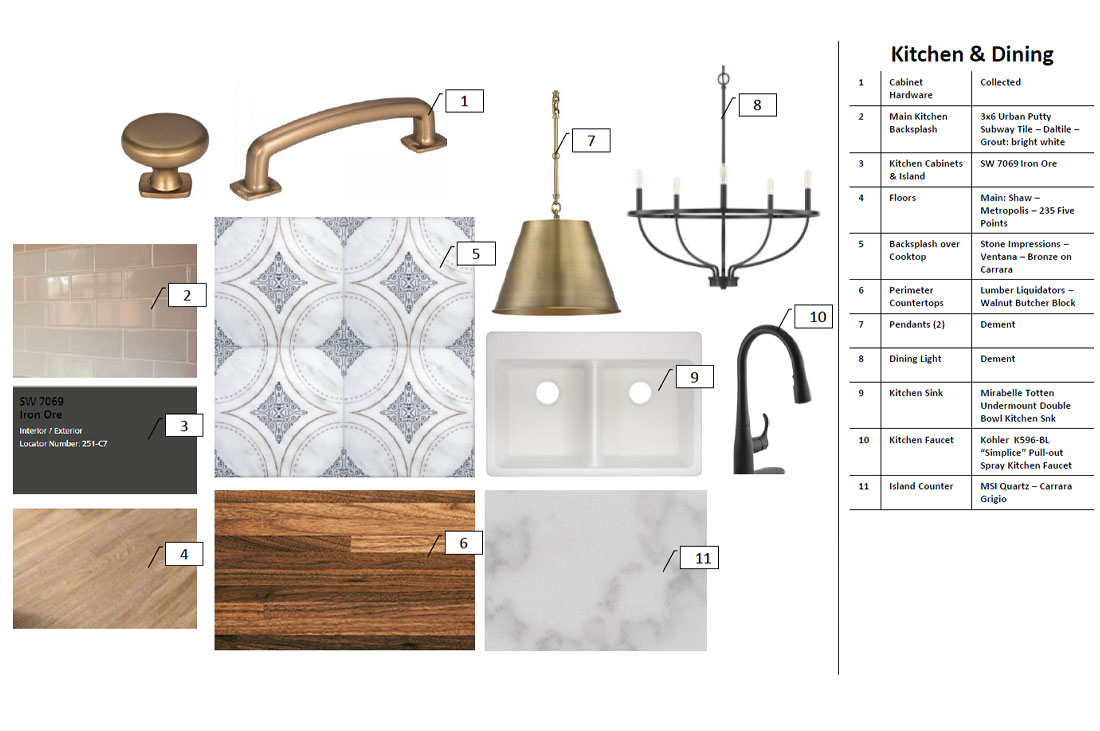 Illustration of kitchen finishes in custom home in West Texas.